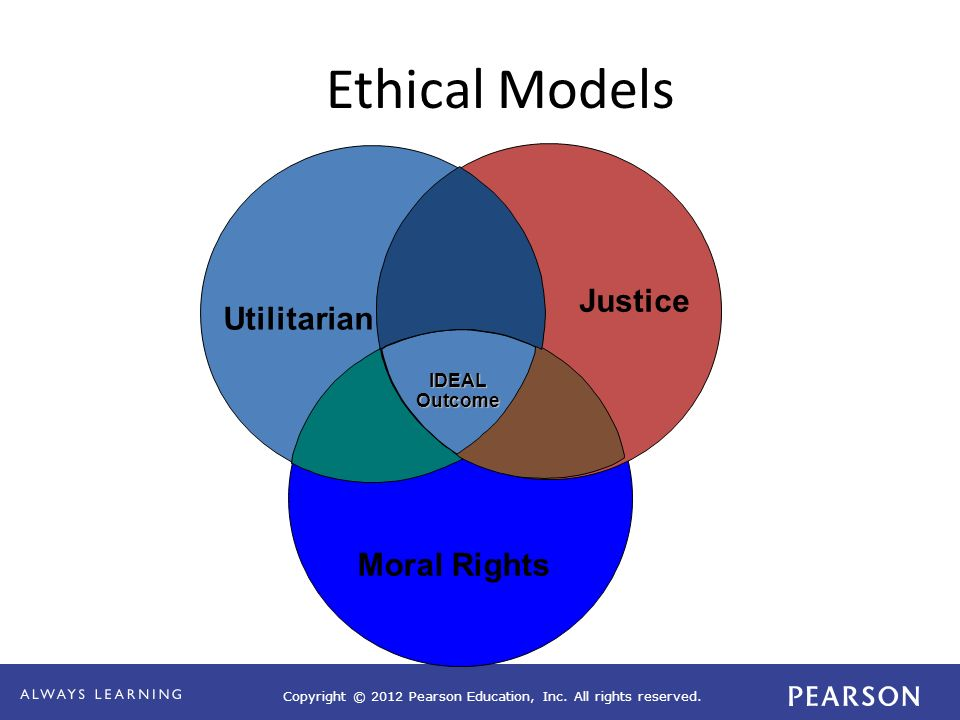 Essay on the ethical decision making models College paper