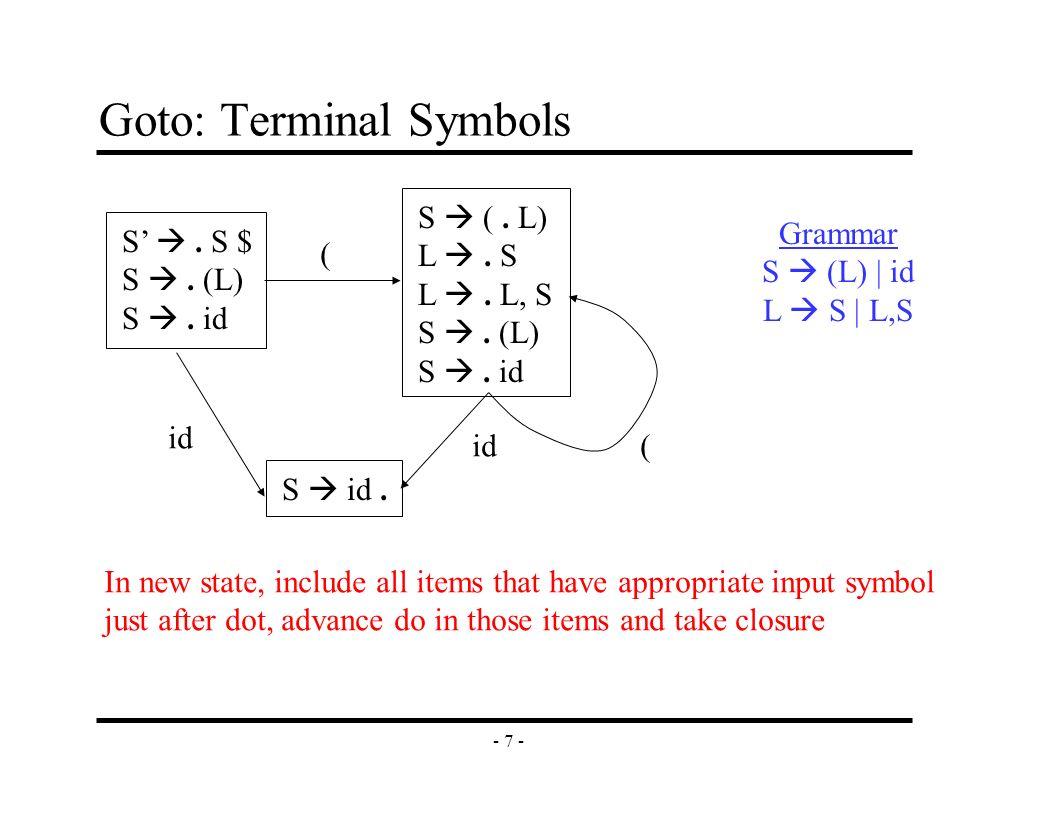 Announcementsreading ppt video online download goto non terminal symbols biocorpaavc