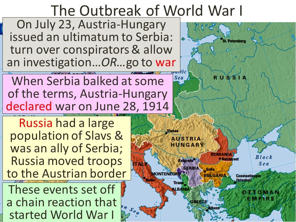 the contributions of russia to the outbreak of world war i About world war i total war i: the to allocate blame for the outbreak of war than was the a european conflict into a world war britain was the world's.