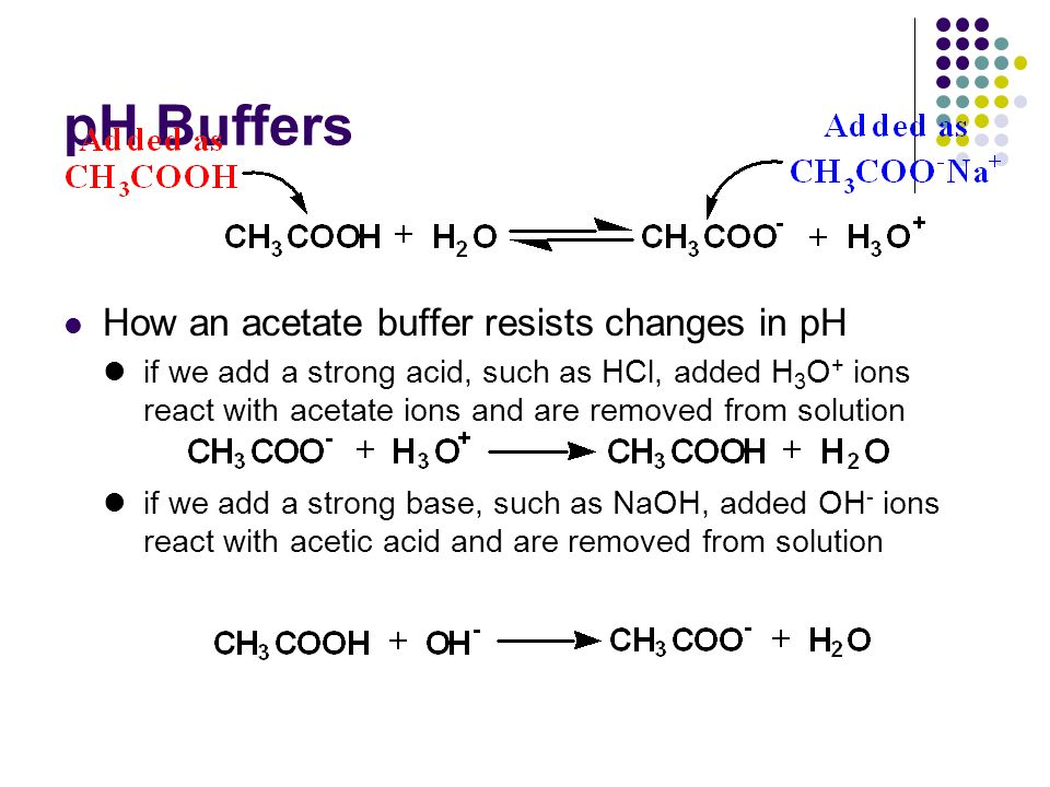 effect of buffers on ph levels Acidity and basicity, proton concentration, the ph scale, and buffers.
