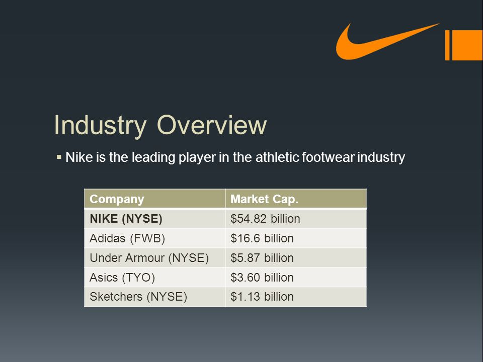 an overview of the market of nike inc Nike summary nike, inc, a consumer products company, engages in the design, development, and marketing of footwear, apparel, equipment, and.