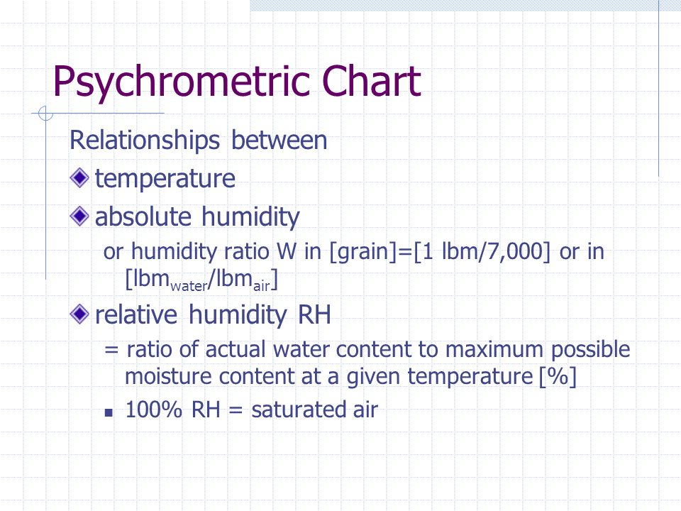 Psychrometry Study Of Air-Water Mixtures. - Ppt Download