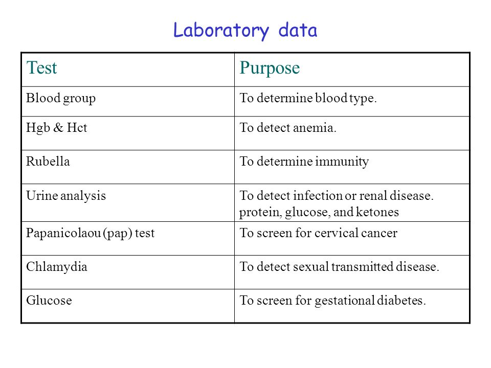 analysis of urine to detect disease This method simplifies casts, wbcs, and bacteria in urine is the best way to  interpretation of the results by eliminating the detect renal diseases.