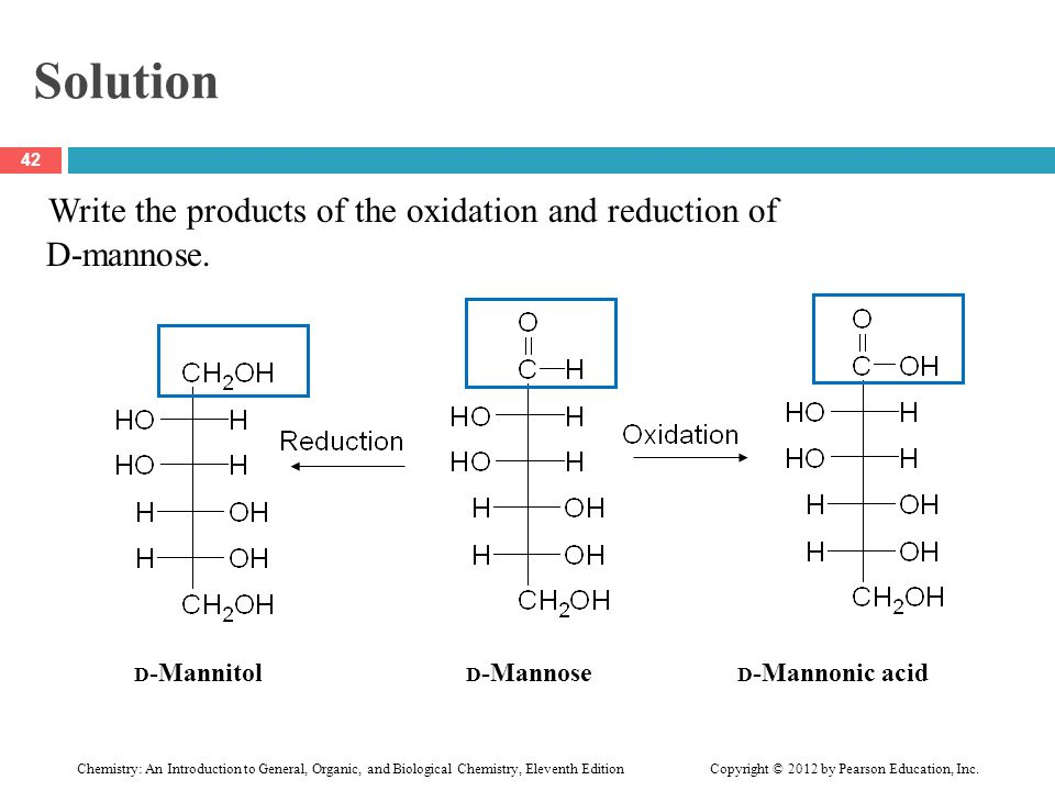 relationship between a d glucose and mannose powder