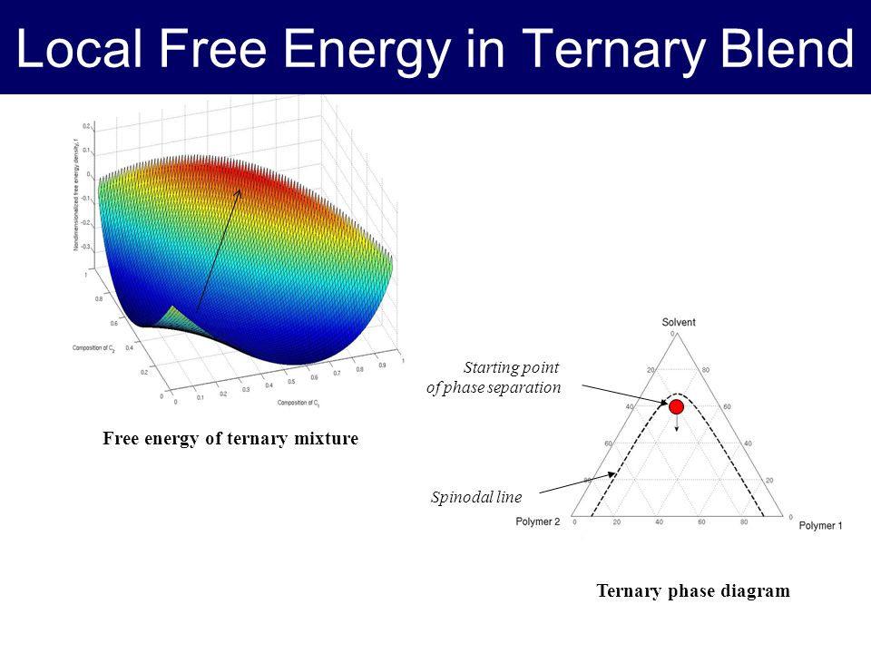 Ternary Alloys A Comprehensive Compendium of Evaluated