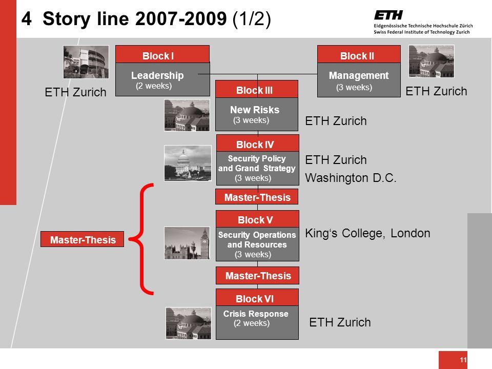 4 Story line 2007-2009 (1/2) ETH Zurich ETH Zurich ETH Zurich