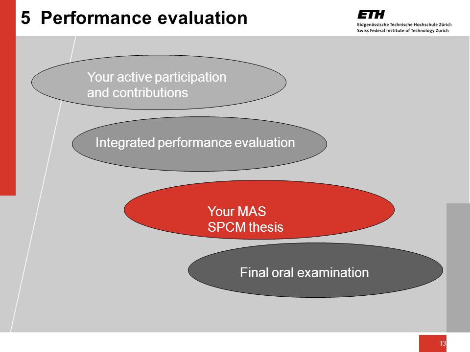 5 Performance evaluation