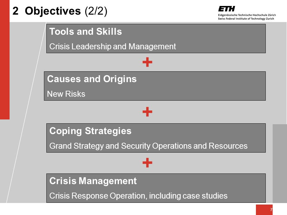 + + + 2 Objectives (2/2) Tools and Skills Causes and Origins