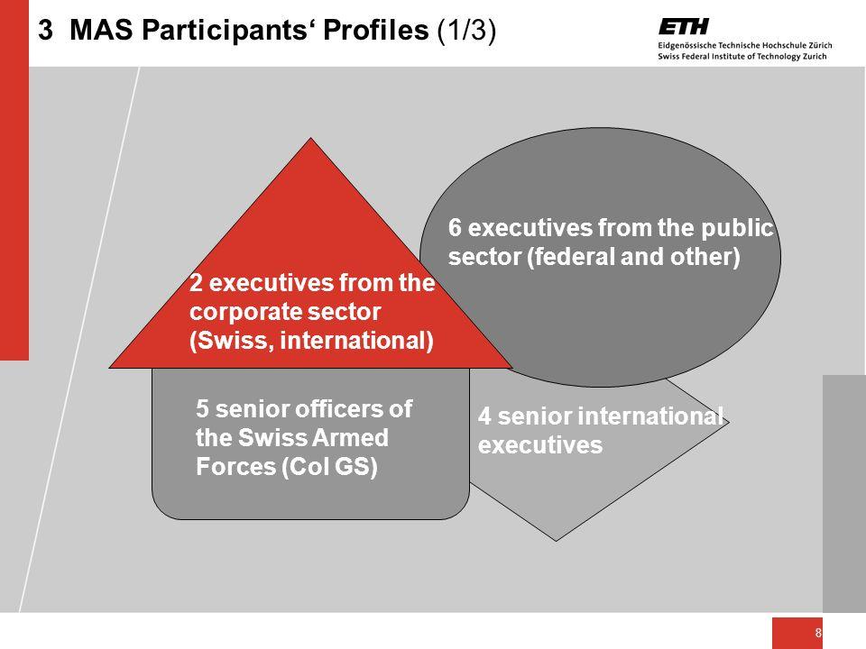 3 MAS Participants' Profiles (1/3)