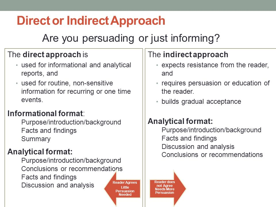 10 informal reports ppt video online download direct or indirect approach spiritdancerdesigns Choice Image