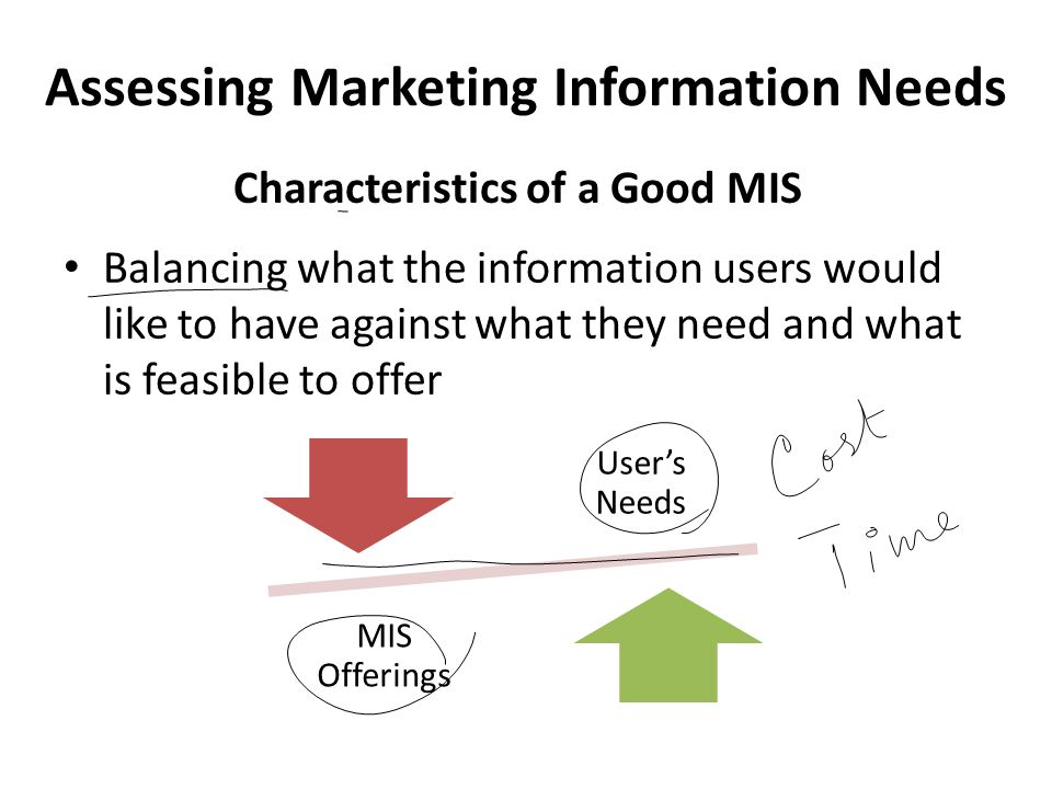 Examples of Market Needs in a Marketing Plan