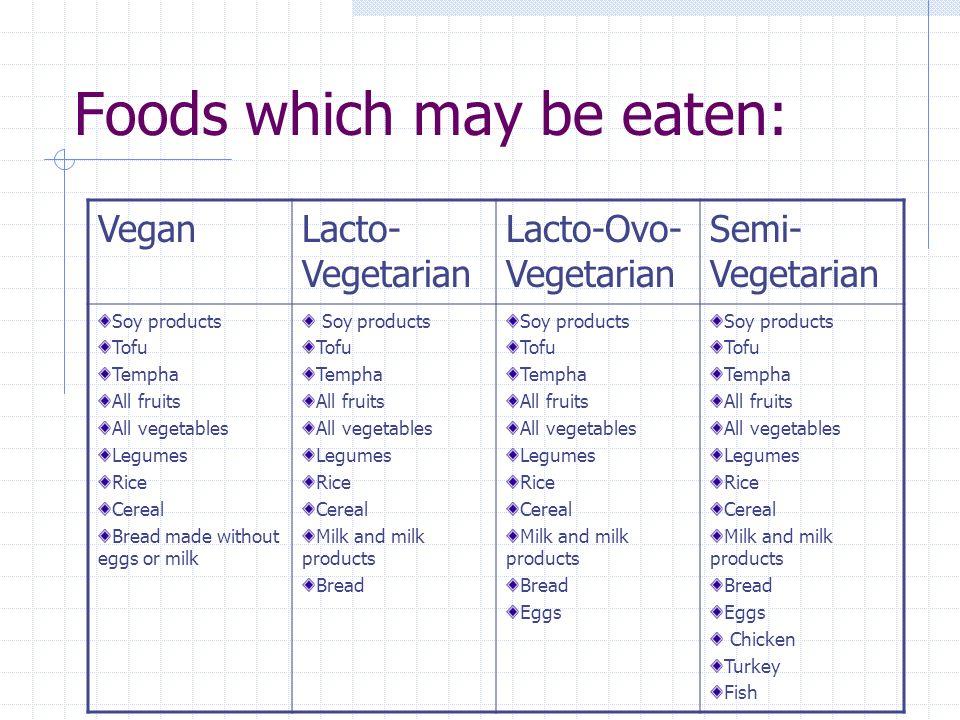Lacto Vegetarian Food List