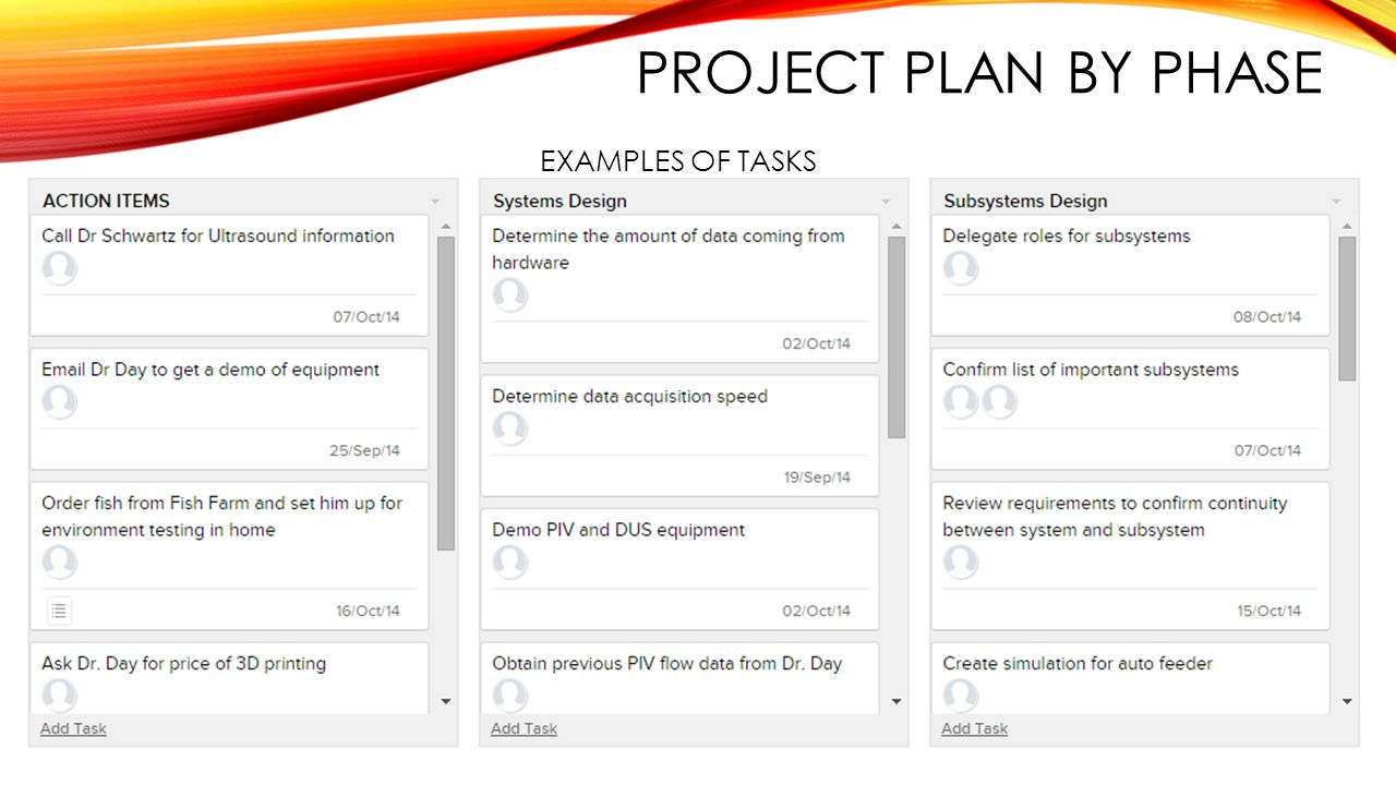 project milestones examples vatoz atozdevelopment co