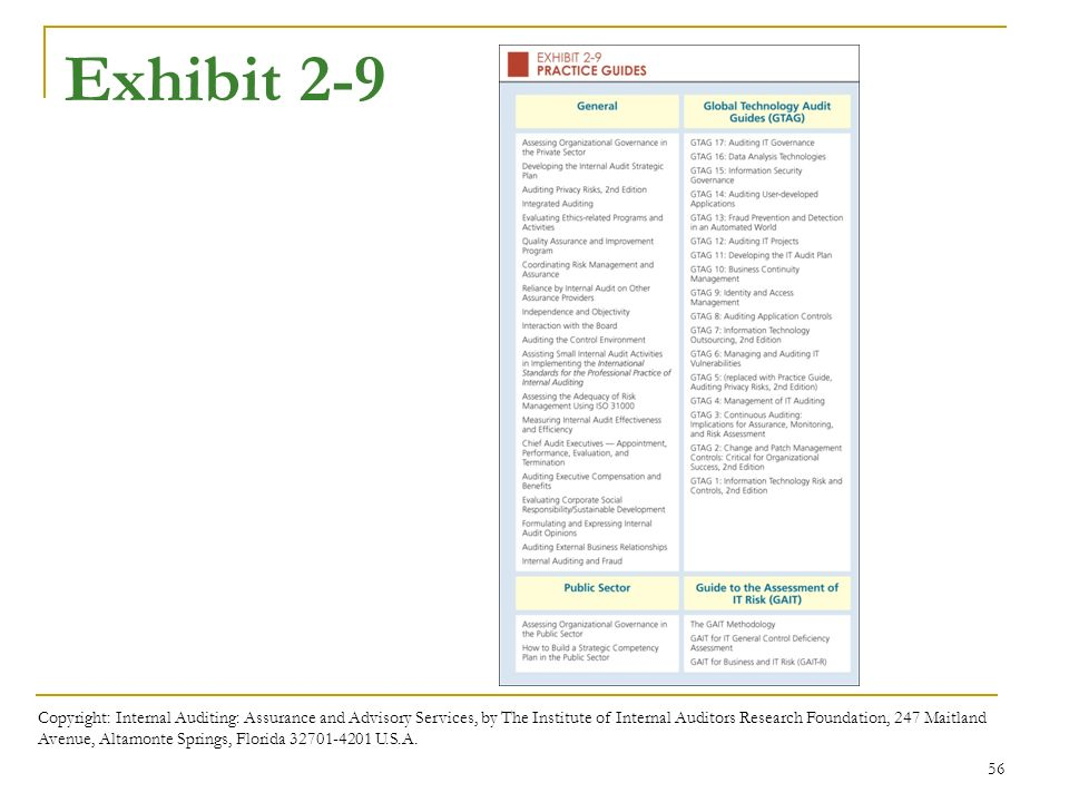 Chapter 2 the international professional practices framework 56 exhibit 2 9 copyright internal auditing assurance and advisory services fandeluxe Gallery