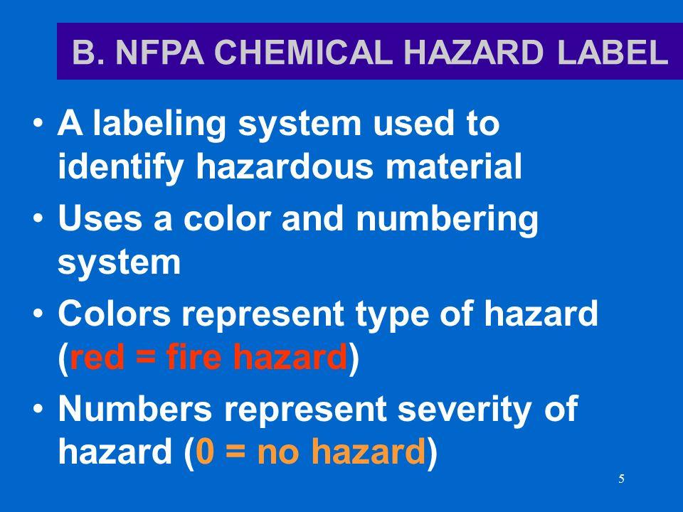 Msds chemical hazard label activity worksheet ppt video for Chemical labeling system