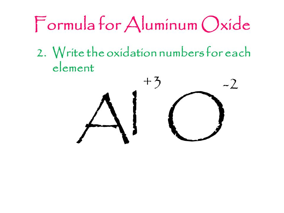 how to find the chemical formula for aluminum sulfide