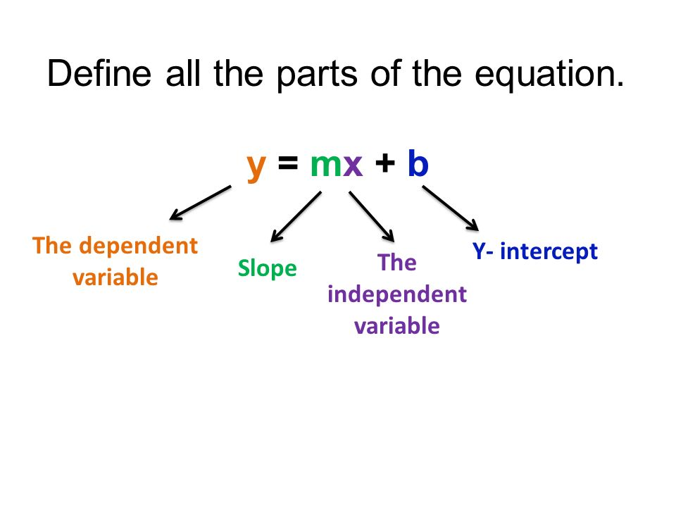 how to write a independent and dependent variable table