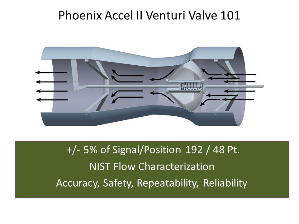 Venturi Valve Diagram Another Wiring Diagrams
