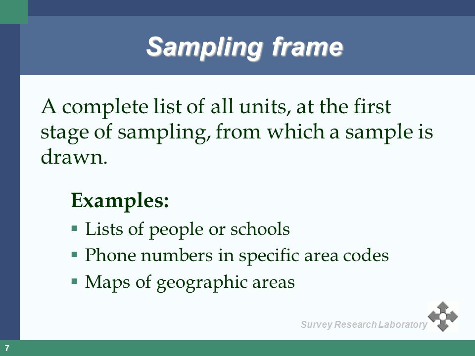 sampling in research Keywords: sampling, market research, population, sample, sampling strategy, probability sampling, non-probability sampling in statistical language, sampling is choosing the portion or subset of a population a population is the entire group of objects having characteristics of interest under study the subset of a population that is chosen for.