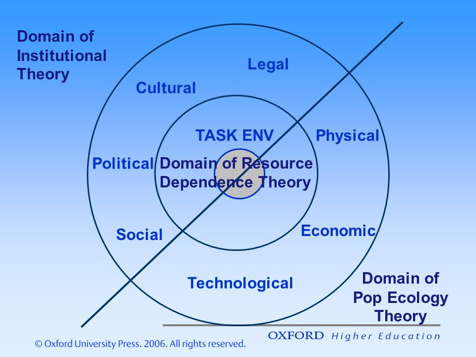 theory of political culture pdf