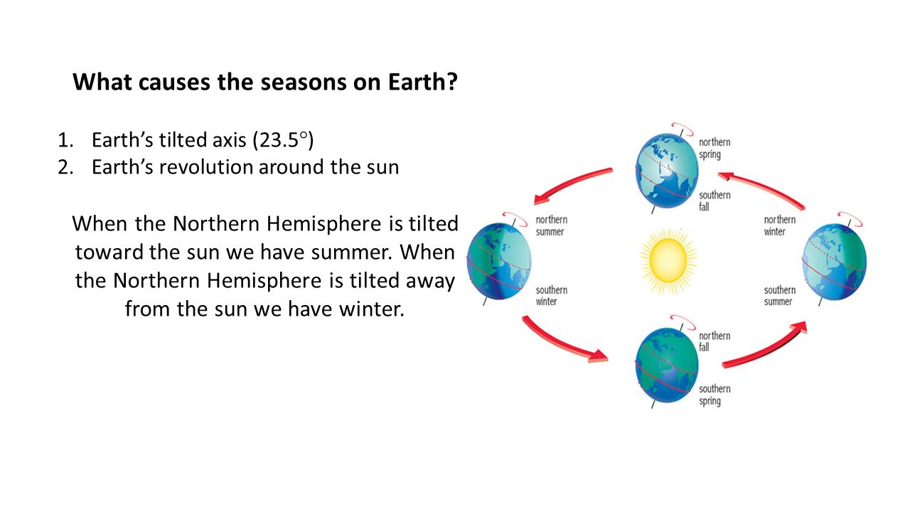 What causes the seasons on earth ppt video online download what causes the seasons on earth pooptronica