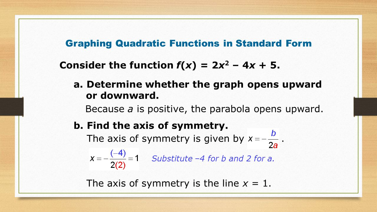 Graphing Quadratic Functions in Standard Form ppt download – Graphing Quadratic Functions in Standard Form Worksheet
