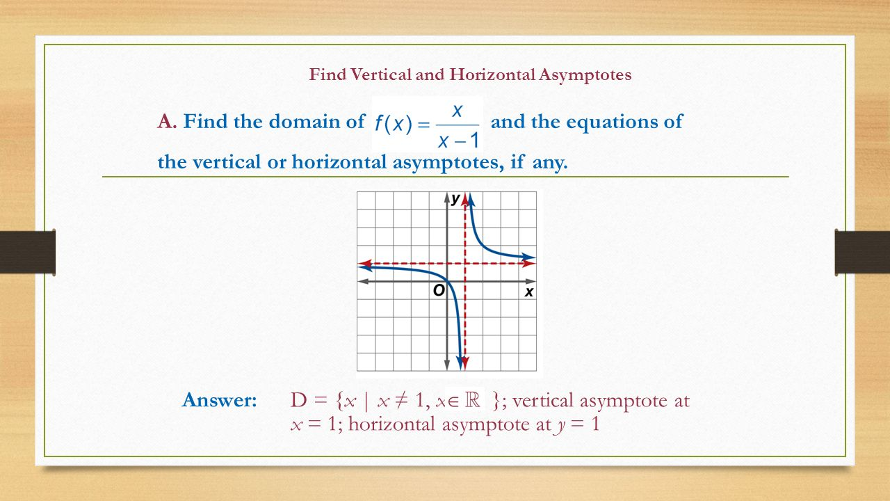 27 Find Vertical And Horizontal Asymptotes Graphing Quadratic Functions In  Standard Form Ppt Download How To