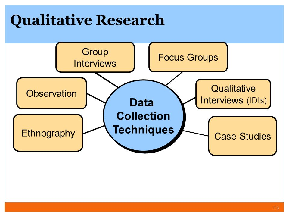 Data Collection - Colorado State University