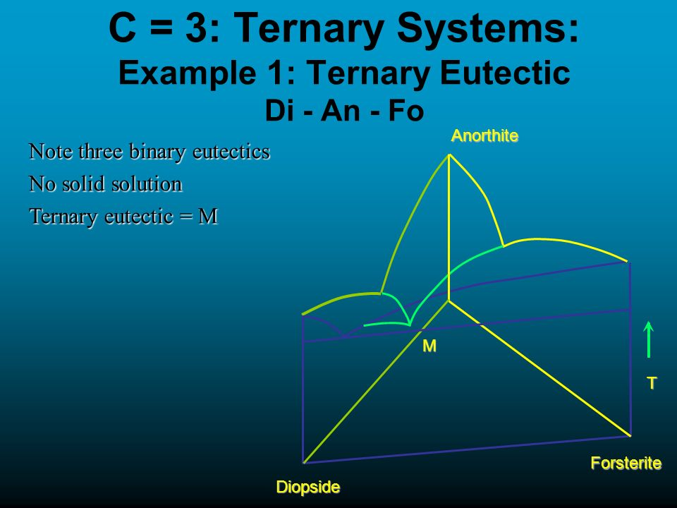 ternary system A ternary diagram is a one of the criteria of a good classification system is that rock names are logically and consistently derived so that one may easily and.