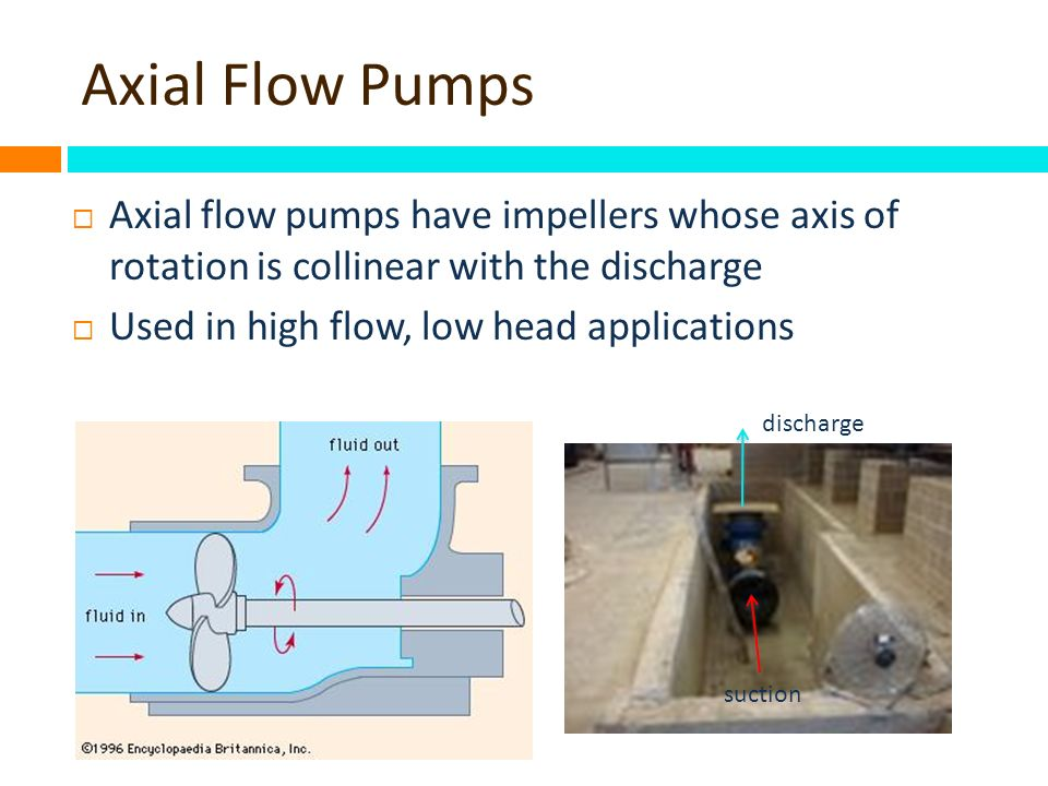 Axial Flow Impeller Blades : Ce water systems design ppt download