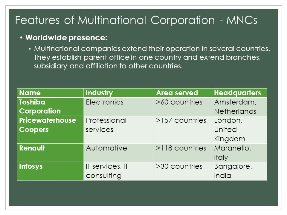 multinational corporations in india ppt One of the initial mncs was the east india company (1600 - 1874), which is an  excellent examples of both the benefits and drawbacks of such.