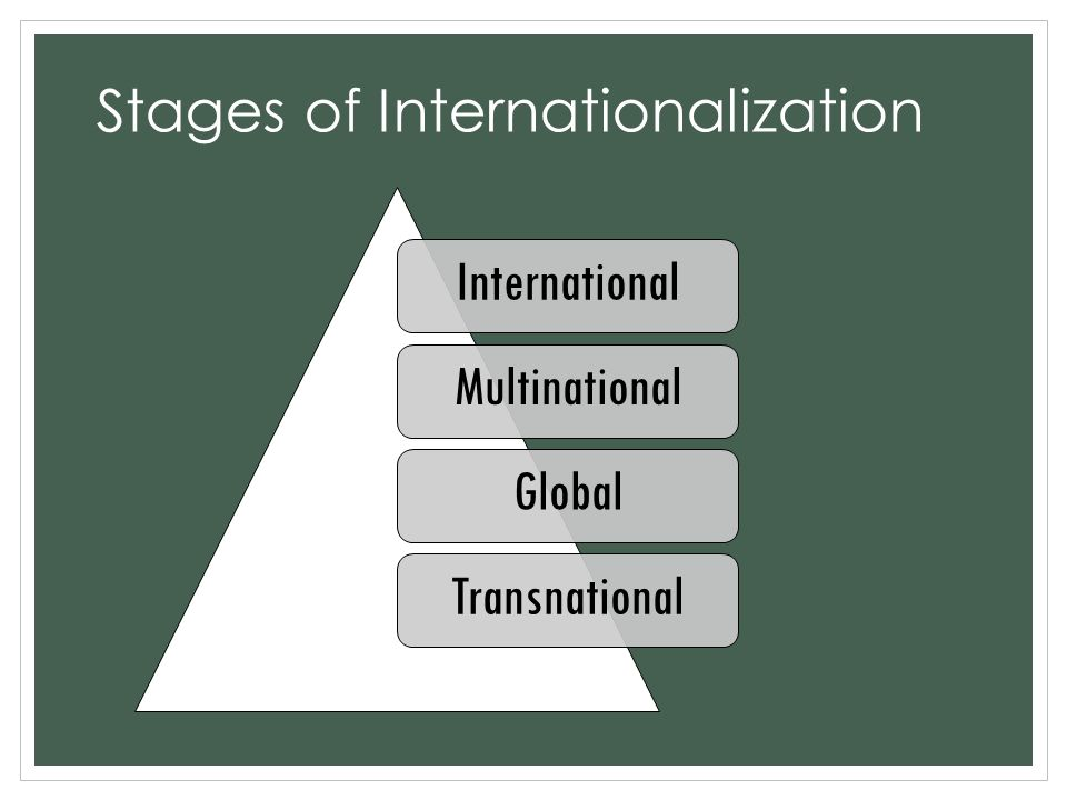 stages of internationalization of business The drive to internationalize international stages in small-market countries rm can be considered a strategic participant in the international market business skills must be developed, relationships cultivated, and resources.