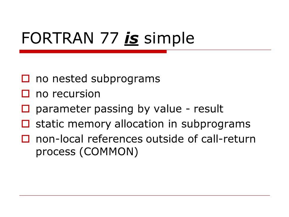 Fortran 77 format g