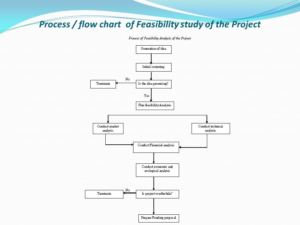 Flow Game Design Study