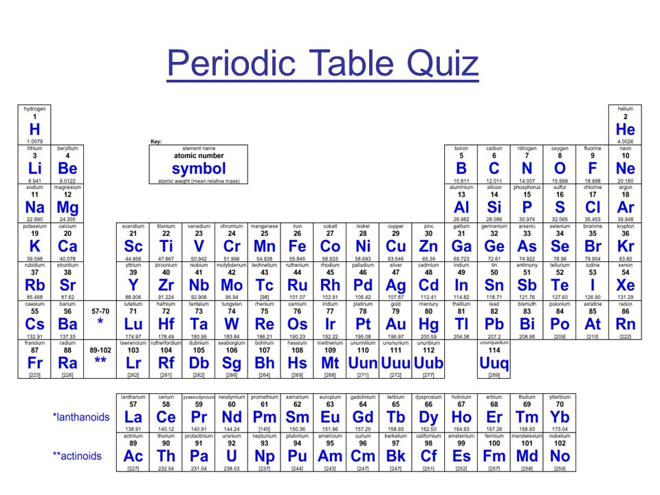 Periodic table quiz ppt video online download 1 periodic table quiz urtaz Gallery