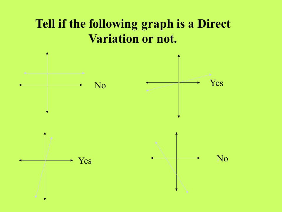 how to find the constant of variation on a graph