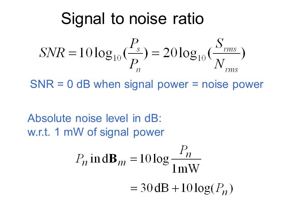 electronic noise noise phenomena device noise models ppt. Black Bedroom Furniture Sets. Home Design Ideas