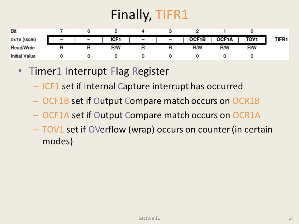Finally, TIFR1 Timer1 Interrupt Flag Register