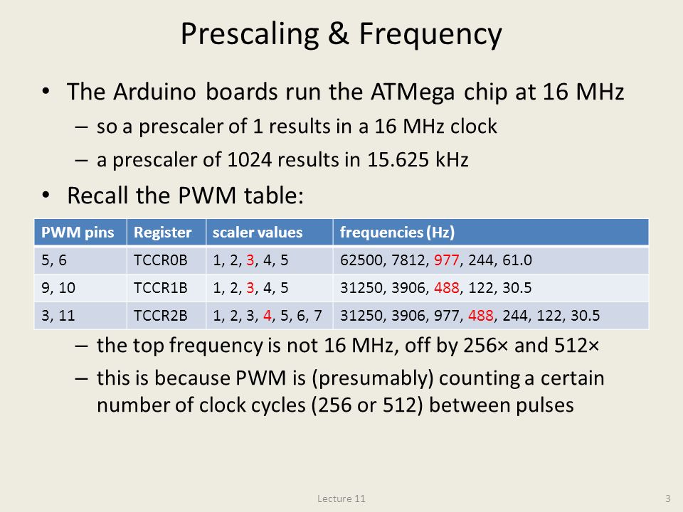Prescaling & Frequency
