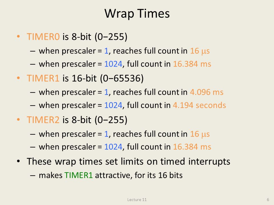 Wrap Times TIMER0 is 8-bit (0−255) TIMER1 is 16-bit (0−65536)