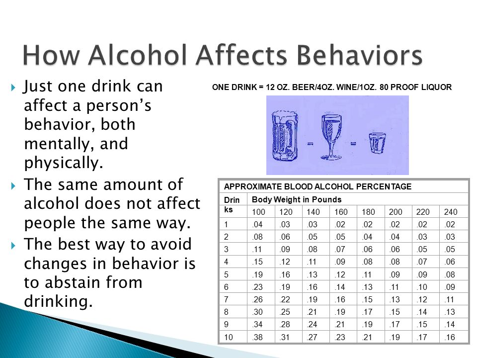 the different ways in which alcohol affects people How does weather affect the way we  than on areas with fewer people there is really no end to the ways that  affects us in a huge number of ways.