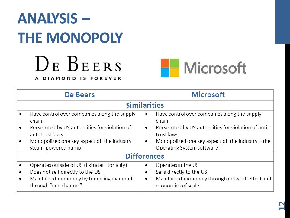an introduction to the analysis of monopoly and microsoft Sql server profiler による analysis services の監視の概要 introduction to monitoring analysis  して、 microsoft microsoft sql.