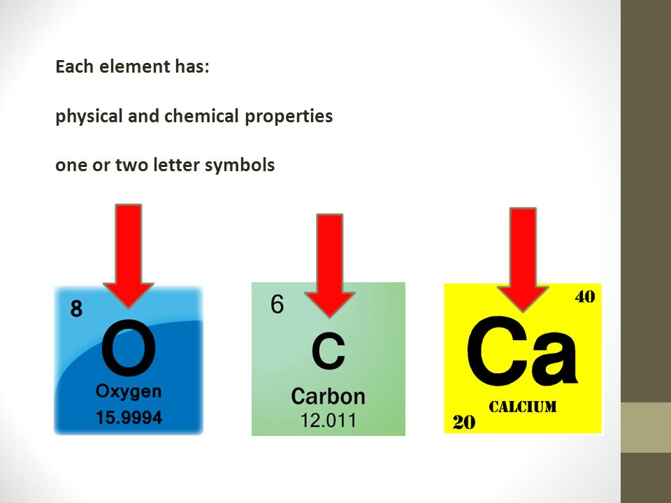 Each element has: physical and chemical properties one or two letter symbols