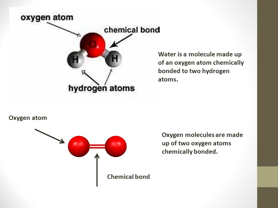 Water is a molecule made up of an oxygen atom chemically bonded to two hydrogen atoms.