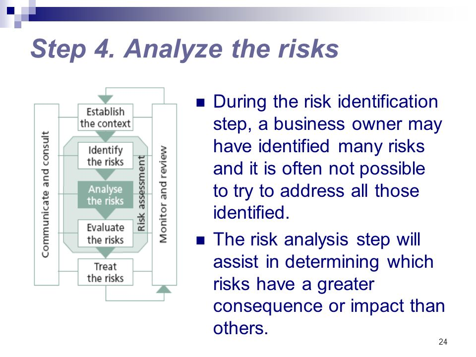 explain the risk and possible consequences Strategic risk management how else can you explain why companies embark into emerging markets that have substantial political and context, the effects of risk taking can manifest in all of these variables.