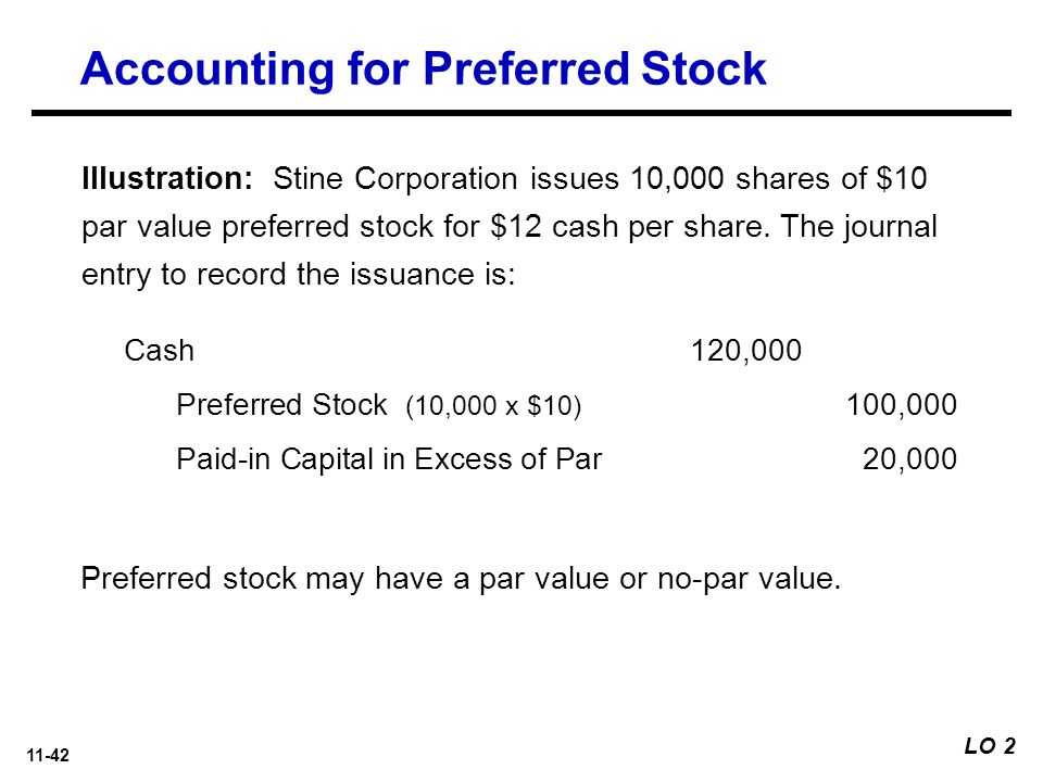 Recording stock options journal entry
