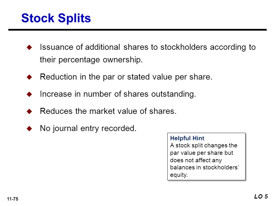 Stock splits affect options