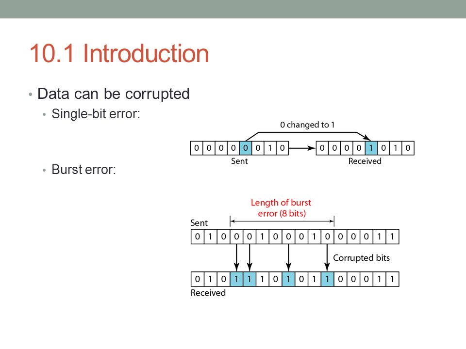 10.1 Introduction Data can be corrupted Single-bit error: Burst error: