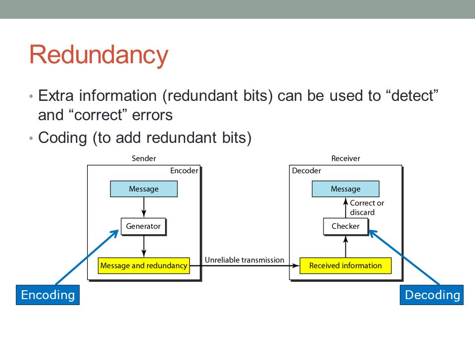 Redundancy Extra information (redundant bits) can be used to detect and correct errors. Coding (to add redundant bits)
