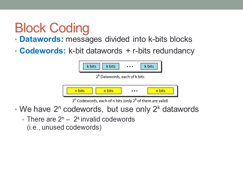 Block Coding Datawords: messages divided into k-bits blocks